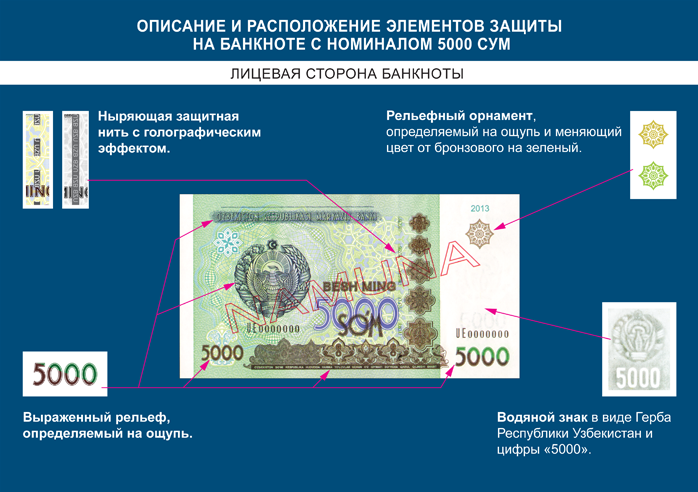 Photo of Узбекистан. 5000 сум. Теперь официально
